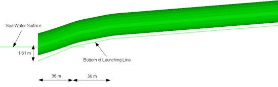 خدمات مهندسي طراحي خطوط لوله برداشت آب و تخليه پساب آبگير فاز 12 پارس جنوبي